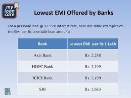 Hdfc Personal Loan Interest Calculator Interest Calculator