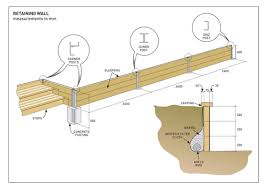 Small Picture Build A Retaining Wall Australian Handyman Magazine