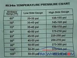Automotive Ac Pressure Chart Honda Idsi Gas Charging Servicing Diy Few Questions