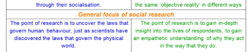 example of a comparison essay draft