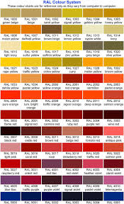 Ral Colour System These Colour Charts Are For Reference Only