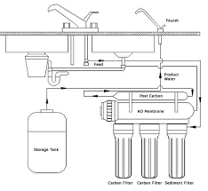 water filter diagram. Typical Installation Water Filter Diagram