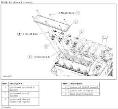2001 dodge ram spark plug wiring diagram wiring diagram database steps in changing spark plugs on lincoln ls v8 and