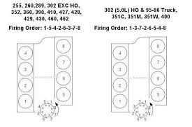 similiar ford 5 4 firing order diagram keywords ford 5 4 firing order diagram in addition ford 4 6 dohc engine diagram