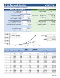 excel retirement spreadsheet free 401k calculator for excel calculate your 401k savings
