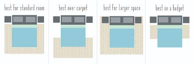 high tech bedroom rug size choosing the right area for a how to choose