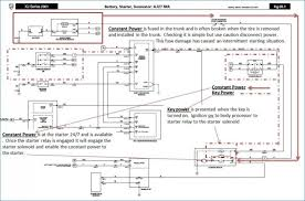 2004 F150 Fuse Box Location   Schematic Diagrams also 2006 F150 Fuse Box Location   Detailed Schematics Diagram additionally 2000 Ford F 150 Fuse Box Diagram   Schematic Diagrams besides Ford Truck likewise  together with  additionally 1993 Ford F350 Fuse Box Diagram   Detailed Schematics Diagram in addition 2003 Ford F150 Wiring Diagram  Schematic Diagram  Electronic likewise Jaguar Ignition Wiring Diagram  Schematic Diagram  Electronic together with minn kota maxxum 65 owners manual ebook furthermore 2002 Ford Thunderbird Fuse Box Location   Vehicle Wiring Diagrams. on ford f fuse box layout trusted wiring diagram schematic diagrams complete relay data lighter house symbols xlt explained x panels enthusiast map 2003 f250 7 3 l lariat