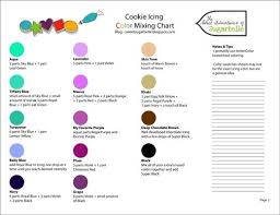 How To Mix Food Colors To The Color That You Want Food Color Paste ...