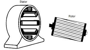 how induction motors work