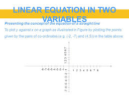 6 linear equation in two variables