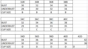 Victoria Secret Bra Measurement Chart 19 Specific Victoria Secrets Bra Size Chart