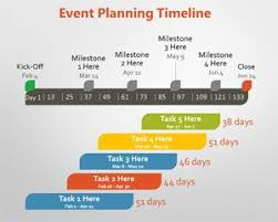events timeline template event planning powerpoint timeline