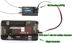 rc radio control protocols explained pwm ppm pcm sbus ibus arducopter ppm jpg1024x614 130 kb