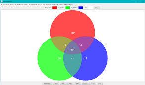 Venn Diagram Color Imc O04e Venn Diagram Change Drawing Color