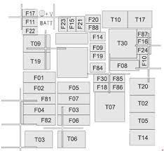 opel vauxhall combo d fuse box diagram 2011 present fuse diagram opel vauxhall combo d fuse box diagram 2011 present