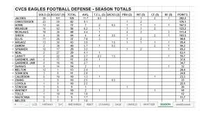 Free Football Stat Templates Welcome To Or On Free Attendance ...
