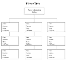Calling Tree Template Excel Phone Tree Template 4 Excel Call Tree Template Calling Word