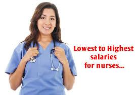 nurse salaries from high to low around