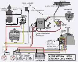 2002 bayliner capri wiring diagram free wiring diagram for you \u2022 Bass Tracker Boat Wiring Diagram 2002 bayliner capri wiring diagram wiring diagram schematics u2022 rh 4 thebavarianhalsbandshop de 1987 bayliner wiring