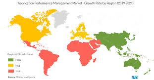 Application Performance Management Application Performance Management Market Growth Trends