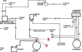 1968 chevelle engine wiring wiring diagram \u2022 68 chevelle wiper motor wiring diagram www chevelles com showroom data 500 medium 68 star rh katagiri co 1966 chevelle engine wiring harness w hei 1968 chevelle engine firewall