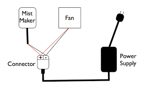 picture of connect everything to the power supply