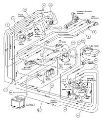 1996 club car wiring diagram on 1996 images free download wiring Club Car Battery Wiring Diagram 1996 club car wiring diagram 1 club car ds wiring diagram club car controller diagram club car battery wiring diagram 36 volt