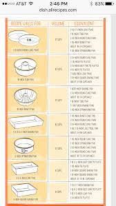 Pin By Mary Hiemstra On Cooking Tips Pinterest Baking