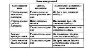 Реферат Юридическая Ответственность Юридический состав правонарушения