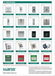 please lock door. Electric Lock Door Release Switch With Led Light For Emergency , 80*30*24mm Please