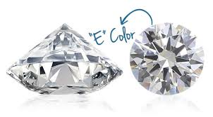 Diamond Color Chart Learn The Color Grade Scale