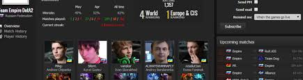 dota 2 news gosugamers patch keep track of your favorite team s
