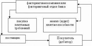 Управление оборотным капиталом организации Диплом net clip image042
