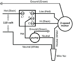 swamp cooler wiring diagram best of switch air oasissolutions co how does an cooler swamp work com auto vent water diagram switch wiring evaporative