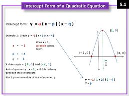 intercept form of a quadratic equation