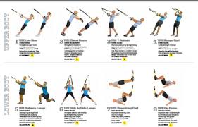 Printable Trx Exercise Chart Printable Trx Workout New From Trx The Perfect Visual