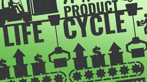 Product Life Cycle Chart Excel What Is The Product Life Cycle Stages And Examples Stock