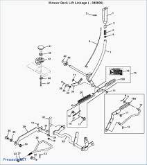 Stunning diesel gator wiring diagram ideas electrical circuit
