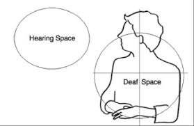 oral cultures and writing where does deaf culture fit in  oral cultures and writing where does deaf culture fit in