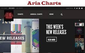 Aria Charts Australian Artist Singles Australias