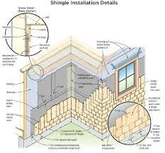 architectural shingles installation. Wonderful Shingles Siding With Cedar Shingles  March 2011 Architectural Installation