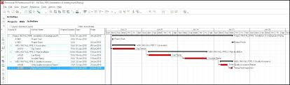 Word Project Meeting Minutes Template To Download Notes Format