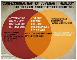 Theology Charts Covenant Theology Charts Feileadh Mor