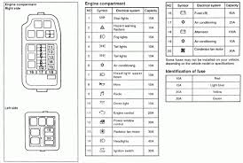 37 recent 1999 mitsubishi montero sport engine diagram myrawalakot 2002 mitsubishi lancer es fuse box diagram 1999 mitsubishi montero sport engine diagram inspirational mitsubishi pajero 1998 fuse box diagram free wiring diagrams