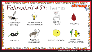 themes in fahrenheit chart themes