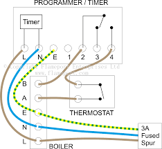 combination boiler wiring diagram wirdig boiler wiring diagram 480 volt boiler printable wiring