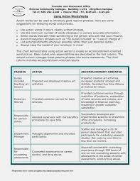 Words To Use In Cover Letters Resume Words For Leadership Resume Words To Use Resume Leadership