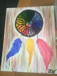 Color Wheel Design Project Cosmetology Color Wheel Project Color Wheel Design