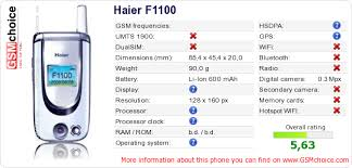 Haier F1100 :: GSMchoice.com