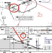 Egcc Departure Charts About Ils Xp11 General Discussion X Plane Org Forum
